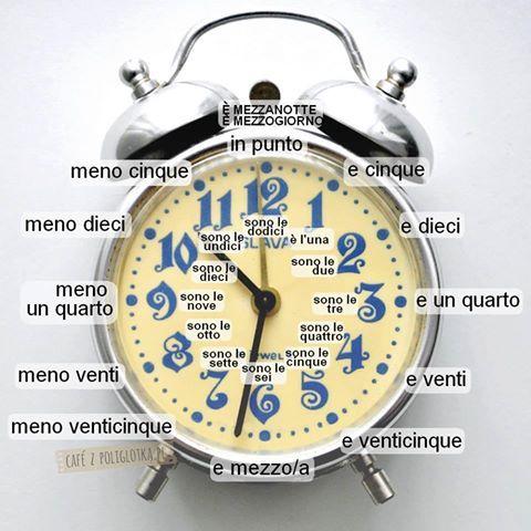 come dire #tempo in italiano