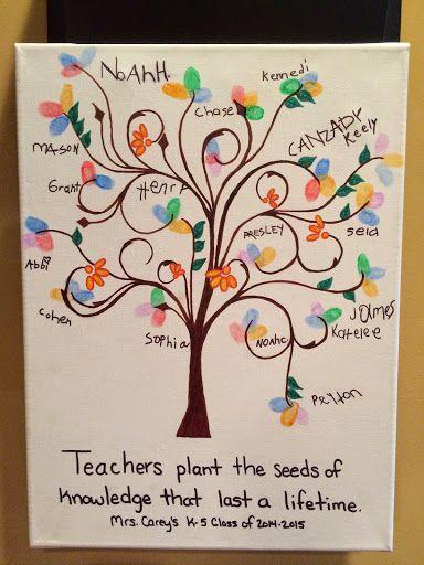 fingerprint tree  teacher appreciation gifts diy teacher