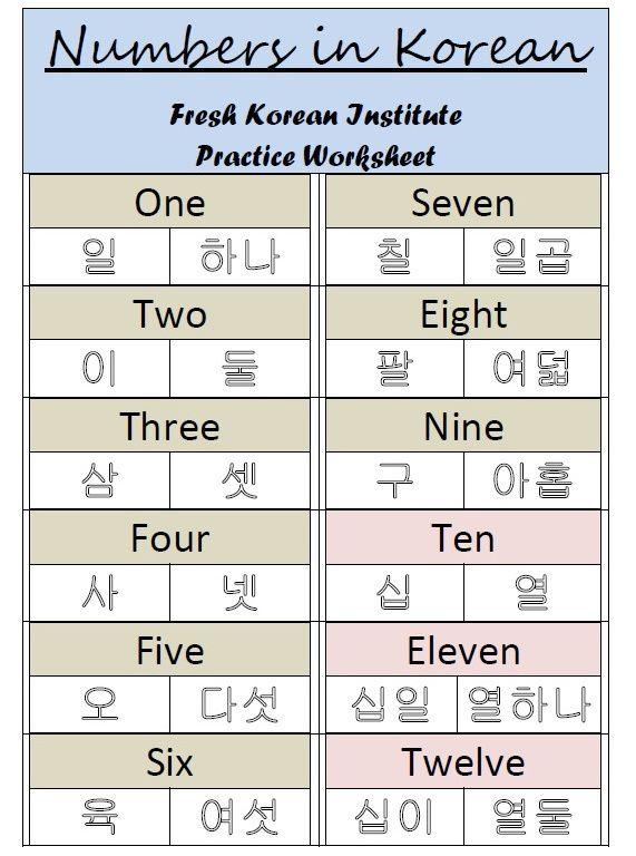 Numbers in Korean Practice Writing Worksheet 1 - sino chinese numbers and korean numbers
