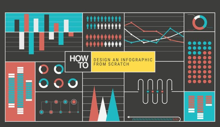 How Designers Do It: 15 Easy Steps To Design an Infographic From Scratch. April 29, 2015  #ux #servicedesign #infographic