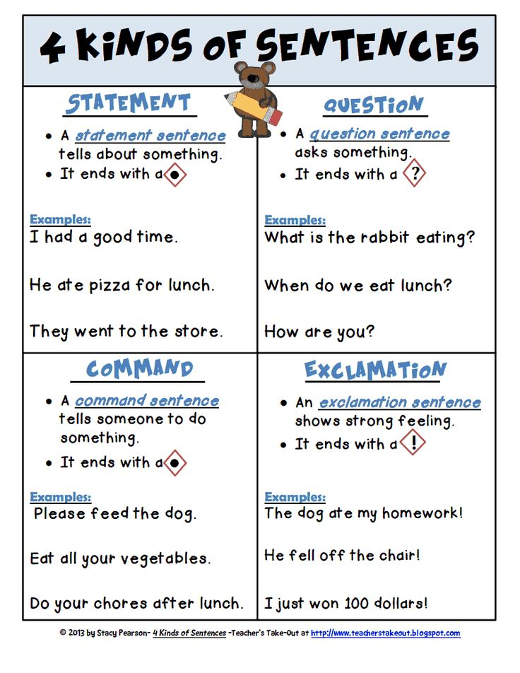 4 kinds of sentences posters for both.pdf Writing
