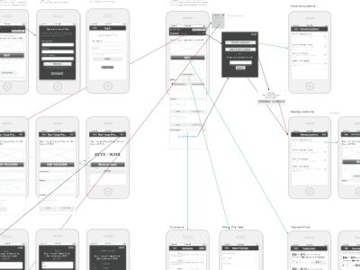 92 best UX Site Maps, Information Maps, Page Flows images