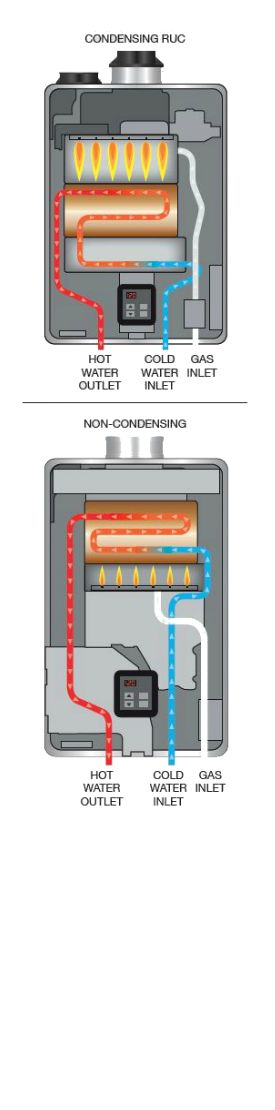 #1 Tankless Water Heater Buyer's Guide | Rinnai