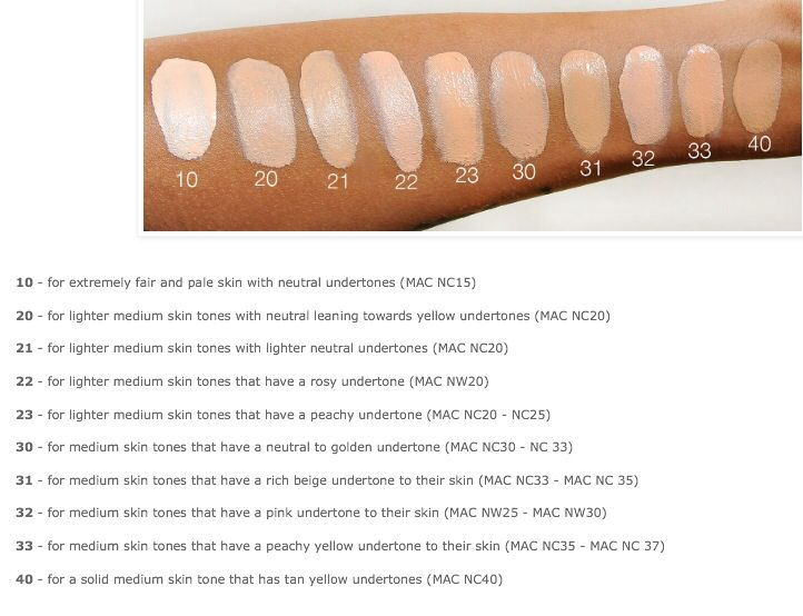 Dior Backstage Foundation Color Swatches   Mount Mercy University
