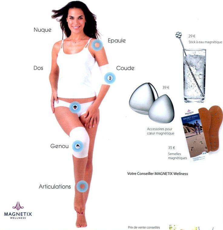 Il cuore magnetico della Magnetix Wellness posizionato a dovere aiuta a combattere il dolore mestruale