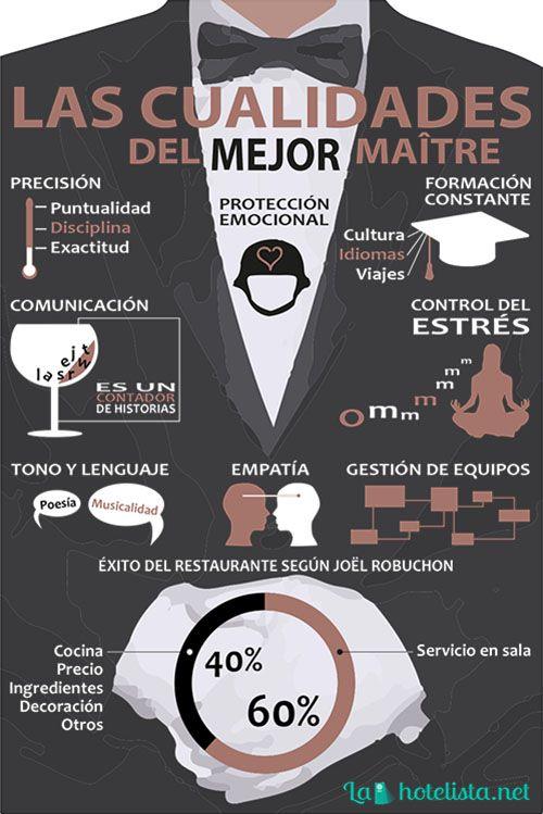 Sin el trabajo de camareros y maîtres no puede existir una experiencia total en restaurantes