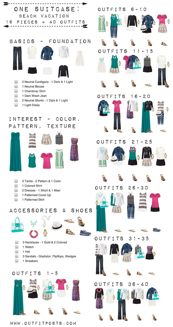Outfit Posts: one suitcase: beach vacation - checklist graphic
