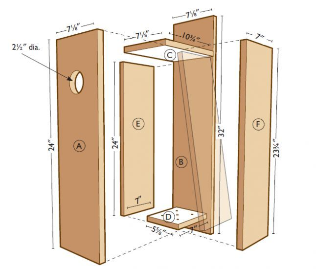 Build a northern flicker nesting box in 6 easy steps for How do i build a birdhouse