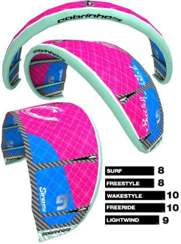 MACkite Board Sports Center - Think Pink Women's Specific Siren Kiteboarding Package, $1,525.00 (http://www.mackiteboarding.com/think-pink-womens-specific-siren-kiteboarding-package/)