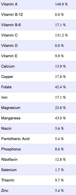 Apple Cucumber Spinach Nutrition Facts 2