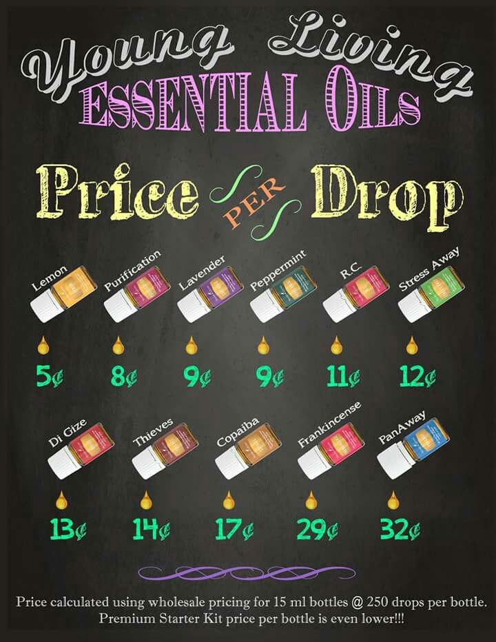 Young living price per drop for oils