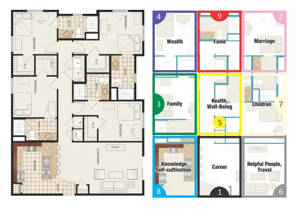 Feng Shui Bedroom Floor Plan 25+ best feng shui bedroom layout ideas on pinterest | feng shui