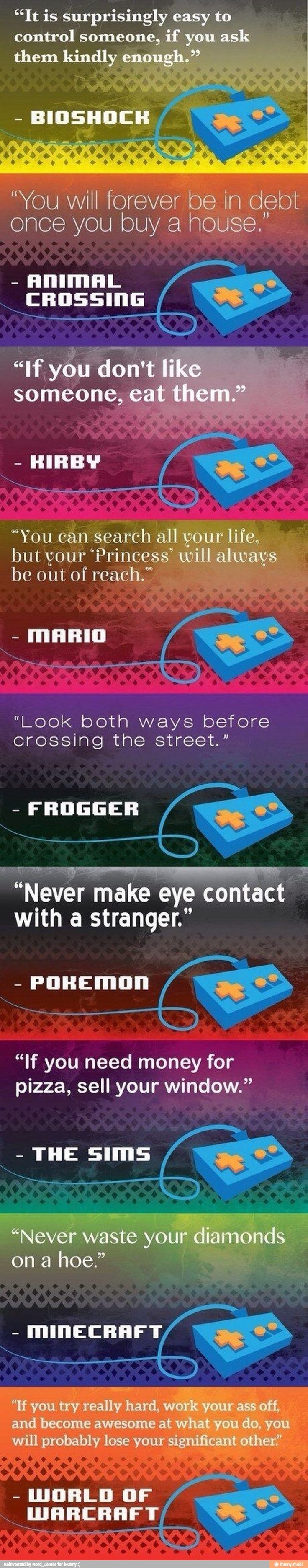 Lessons Learnt from Videogames