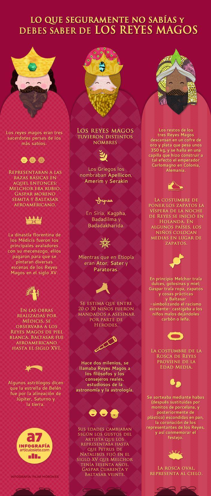 Lo que no sabías de los Reyes Magos #infografia #infographic