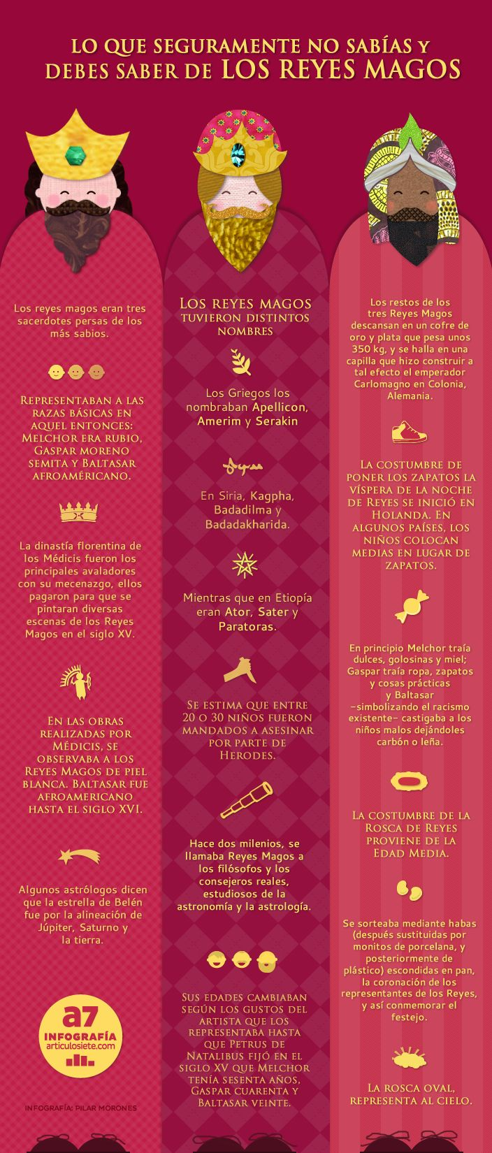 Lo que no sabías de los Reyes Magos. Spanish Culture is really rich in many traditions only known in Spain. Look at this drawing and learn fun facts about Spanish Christmas Repin for later!