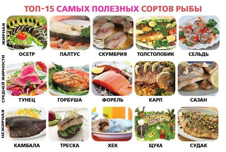 25 очень полезных кулинарных шпаргалок на каждый день для хозяек и не только! кулинария, полезные советы для дома, рецепты