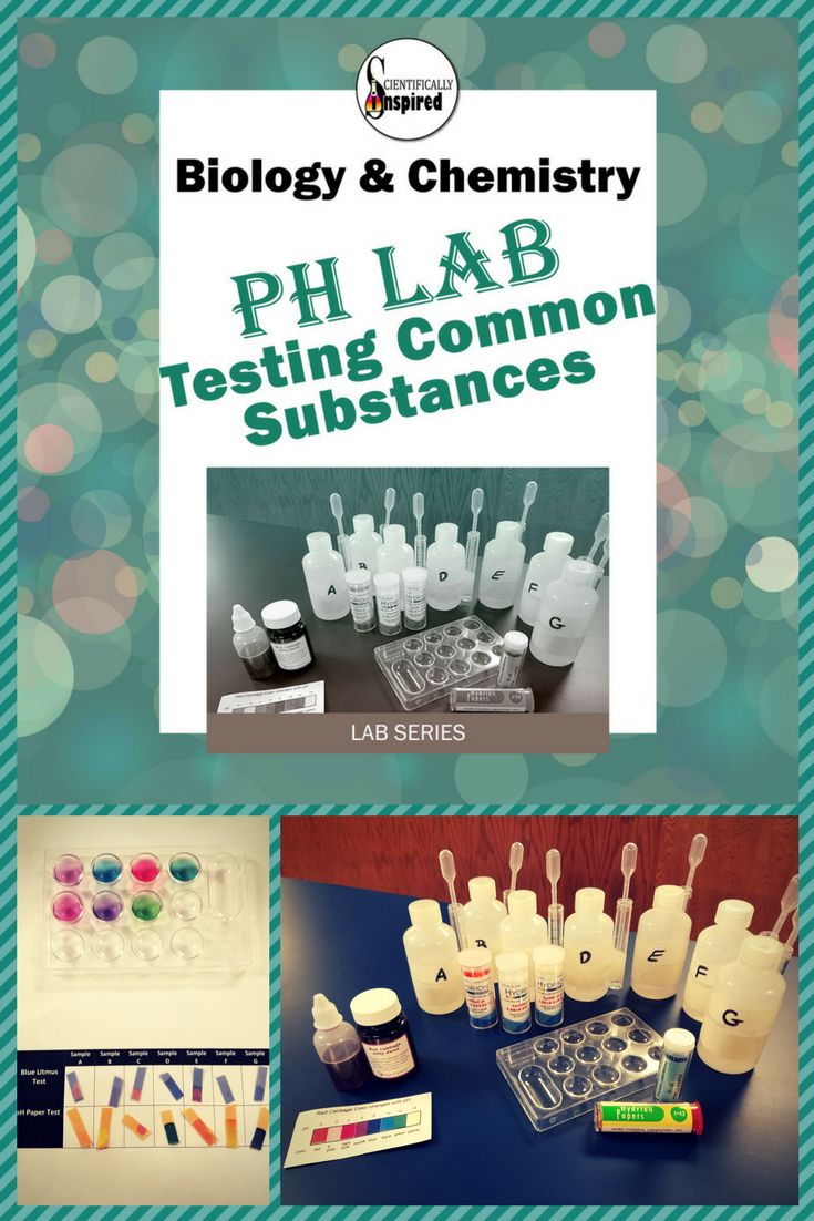 12 best My Classroom Creations images on Pinterest | High school ...