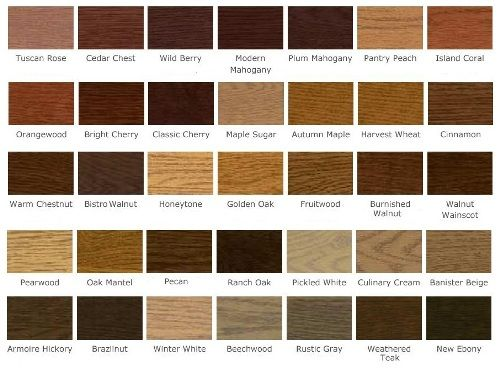 Stain Colors For Cabinets Wood Stain Colors Pinterest