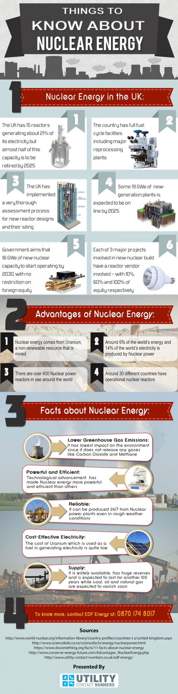 This info-graphic titled 'Things to Know about Nuclear Energy' is created with the central theme of telling customers about nuclear energy. http://www.utility-contact-numbers.co.uk/learn-facts-advantages-energy-edf-energy-infographic/