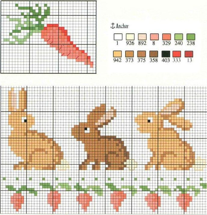 cross stitch chart - think this would make a cute table runner