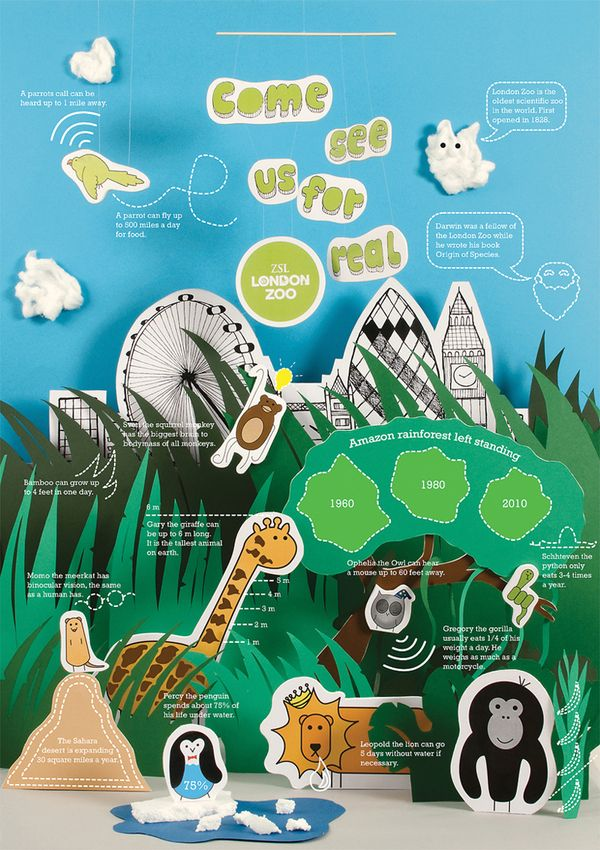 AMAZING!  London Zoo infographic poster by Dan Holmgren, via Behance