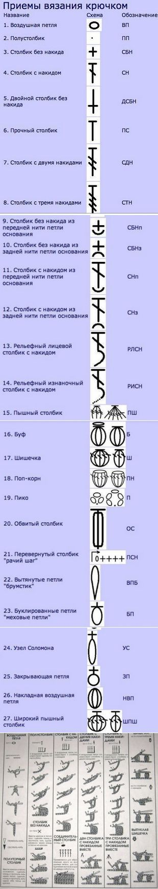 Условные обозначения крючком | Вязание | Постила