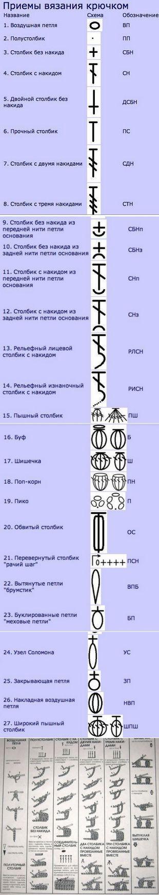Crochet Russian Symbols ❥ 4U hilariafina http://www.pinterest.com/hilariafina/