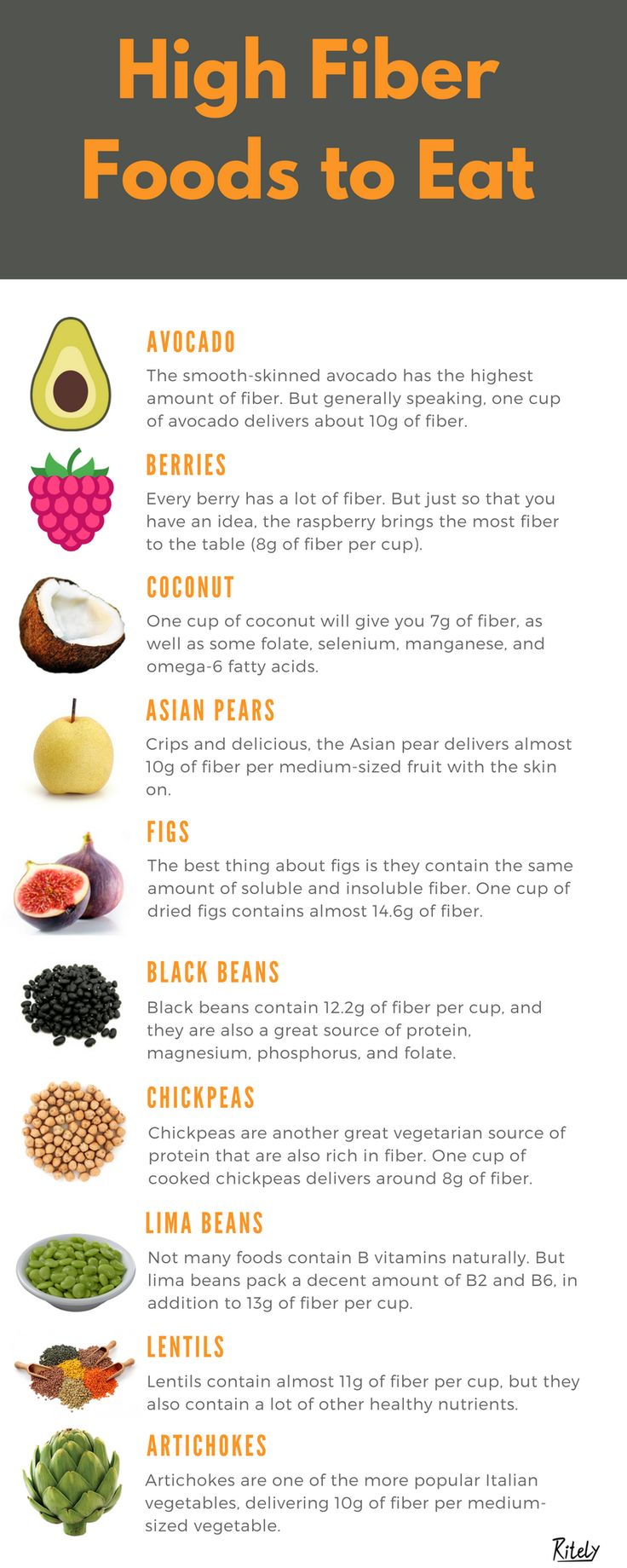 Best High Fiber Foods for Weight Loss and Regular Bowel Movement