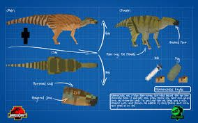 Image result for jurassic craft blueprints