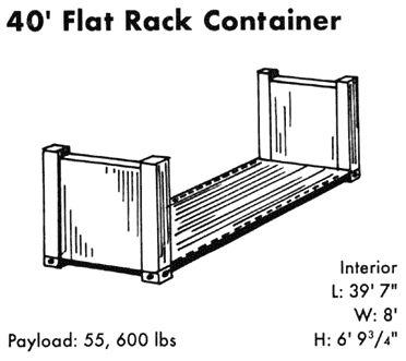40 ft. Flat Rack Ocean Freight Cargo Container - Miami, FL