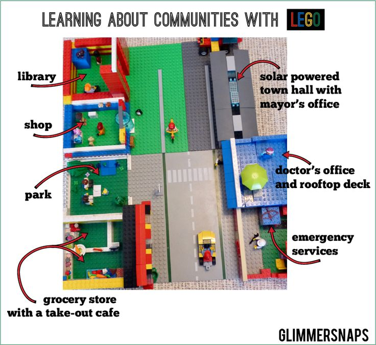 Learning About Communities with LEGO
