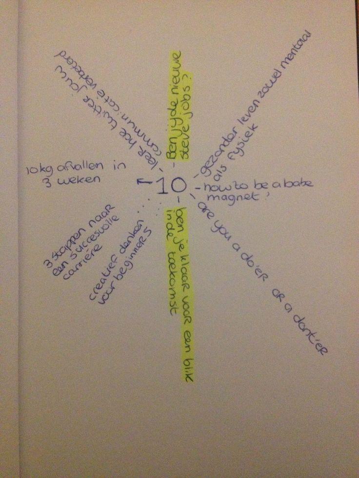 Mijn 2 beste zinnen #creatiefdenken