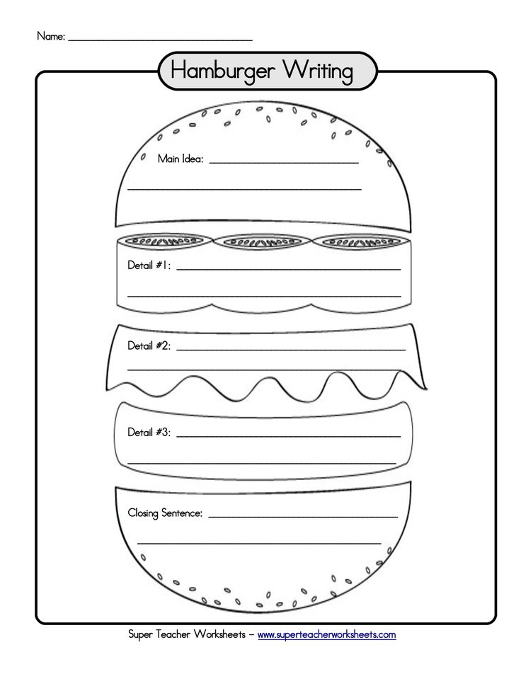 003 Hamburger Graphic Organizer Writing Paragraph links to a
