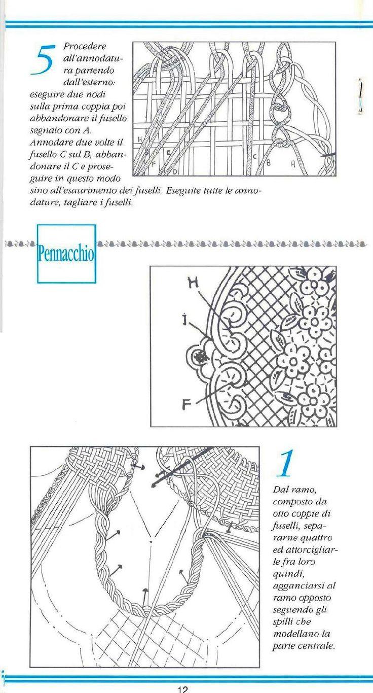 PDF Print | Mani di Fata - Il Pizzo di Cantù speciale scuole 02/14 by Onyx Lily - issuu