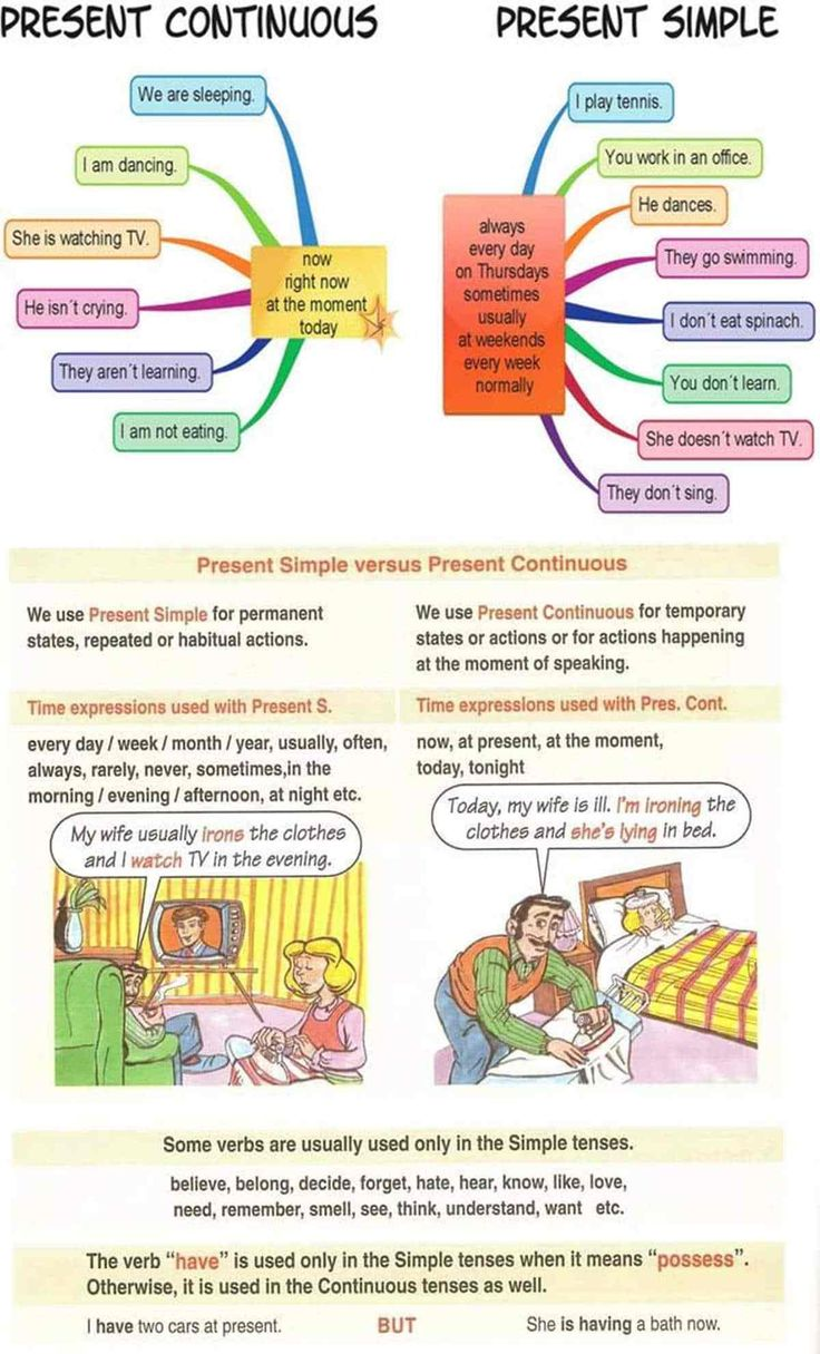 English grammar is the body of rules that describe the structure of expressions in the English language.