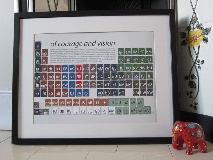 The 'elements of courage and vision' is a visual tribute to some of the great characters who have  played for the British and Irish Lions, using the iconic periodic table as the framework. The table includes details of the ninty-nine players to have appeared at least five times for the Lions as at July 2013. Each image is a high quality giclée print, on a luxurious heavy weight Hahnemühle fine art paper. The print size of the image is 30*40cm or 40*50cm.A Limited Editi...