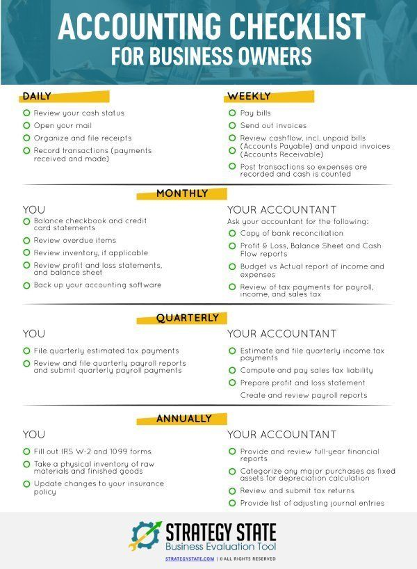 Accounting Checklist For Business Owners Business Strategy Management Business Infographic Business Notes