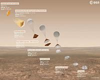 Paris (ESA) Jun 17, 2016 ESA's first Mars orbiter will provide an important helping hand when the second arrives at the Red Planet in October. Following lift off in March, the ExoMars Trace Gas Orbiter (TGO) and the Schiaparelli lander are now enroute to Mars, with arrival set for 19 October. Once orbiting Mars, TGO will begin analysing rare gases in the planet's atmosphere…