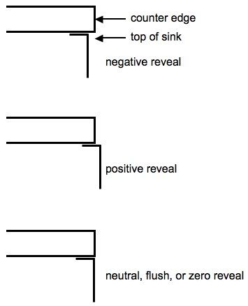 Undermount sink reveal options http://ths.gardenweb.com/forums/load ...