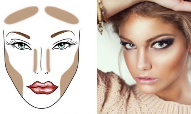 ТОЛЬКО ДЛЯ ДАМ. 9 САМЫХ ЦЕННЫХ СЕКРЕТОВ ИДЕАЛЬНОГО МАКИЯЖА. Искусство макияжа вдействительности доступно всем, асделать по-настоящему выразительный мейкап проще, чем кажется. Вот ряд наиболее эффективных трюков, которые помогут вам всегда оставаться на…