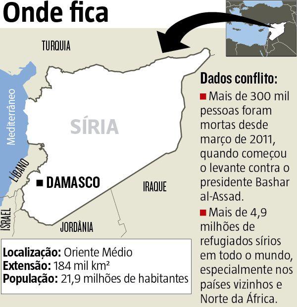 Recentemente, a Organização das Nações Unidas (ONU) informou que Aleppo – cidade no Norte da Síria – vive a pior catástrofe humanitária da guerra iniciada em 2011. A guerra por lá já vitimou mais de 300 mil pessoas nos últimos seis anos, de acordo com o Observatório Sírio de Direitos Humanos. (17/10/2016) #Aleppo #Damasco #Siria #Onu #Guerra #Infográfico #Infografia #HojeEmDia