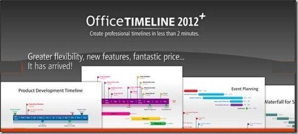 Crear líneas de tiempo de PowerPoint en sólo 2 minutos con Office Timeline : : Plantillas Power Point