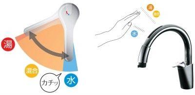 【左】お湯が混合する位置をクリックで知らせる「エコハンドル」は、節湯に効果的【右】手をかざすだけでセンサーが反応し、吐水・止水ができる便利な「タッチレス水栓」。最新のタイプには「エコセンサー」を搭載。ハンドル位置に関係なく水だけを使えます