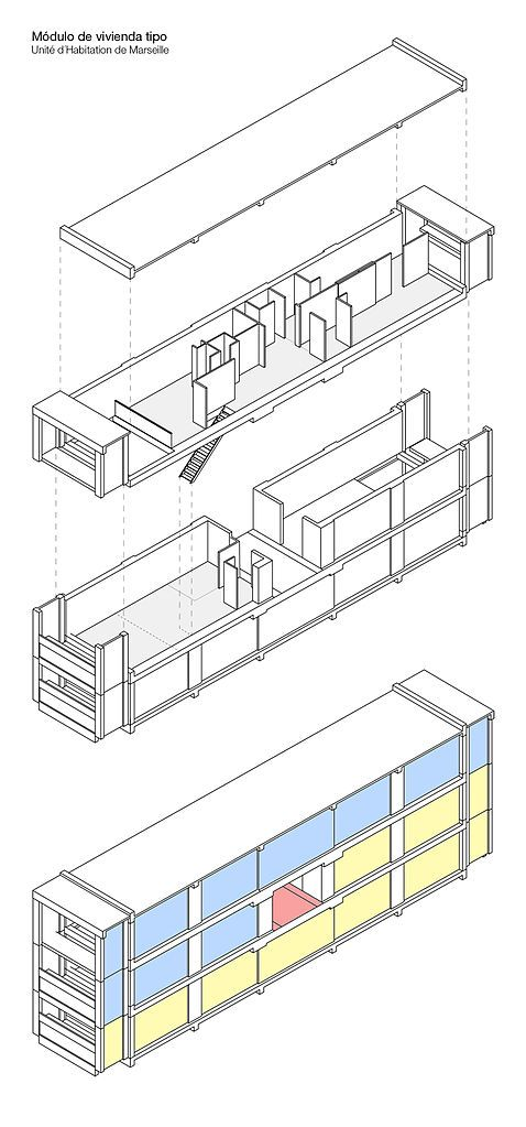 42 best images about le corbusier on pinterest for Plan habitation