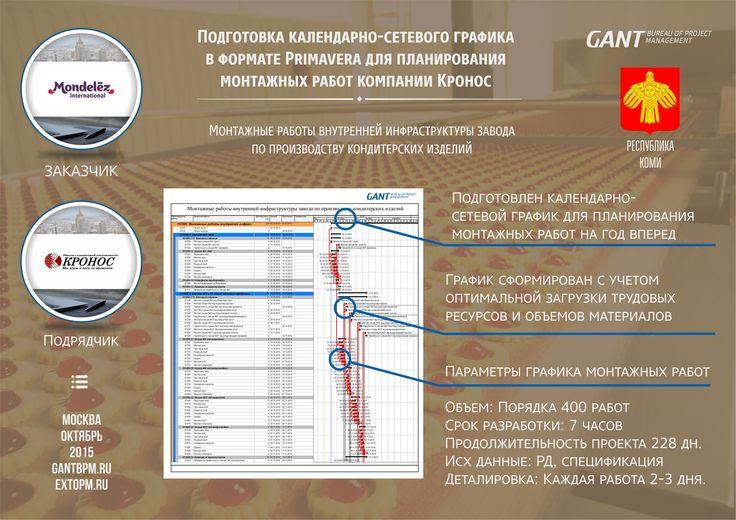 График монтажных работ https://gantbpm.ru/proekty/grafik-montazhnyx-rabot/  В 2015 году специалисты консалтинговой компании по управлению проектами GANTBPM подготовили календарно-сетевой графика в формате Primavera для планирования монтажных работ и предоставления Заказчику.  График составлен на основе рациональной загрузки трудовых ресурсов. Разработанный при помощи программного обеспечения документ отражает параметры в виде числа работ, периода проработки, длительности проекта, начальных…