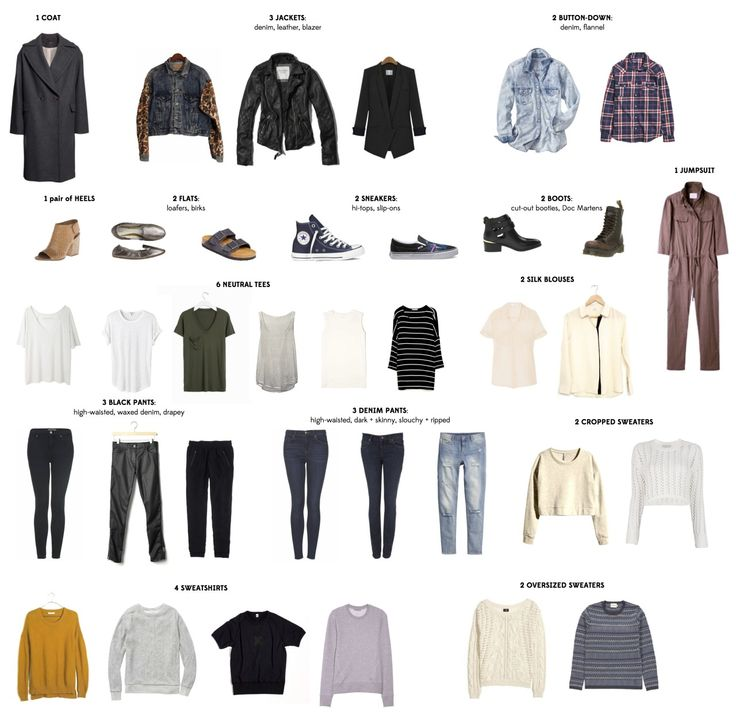 Fall capsule wardrobe 2014