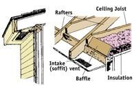 Install baffles to keep loose fill insulation from spilling onto intake vents and blocking them.