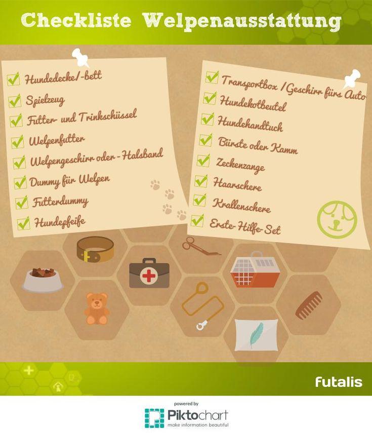 Eine Checkliste zum #Welpenzubehör: http://futalis.de/hunderatgeber/welpen/einzug/welpenzubehoer  #Welpe #Hund #Checkliste #Erstausstattung #Hundebett #Welpenspielzeug #Zeckenzange