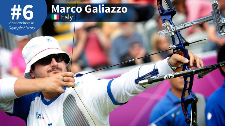 Best #Olympic Archers of All-Time: #6 Marco Galiazzo