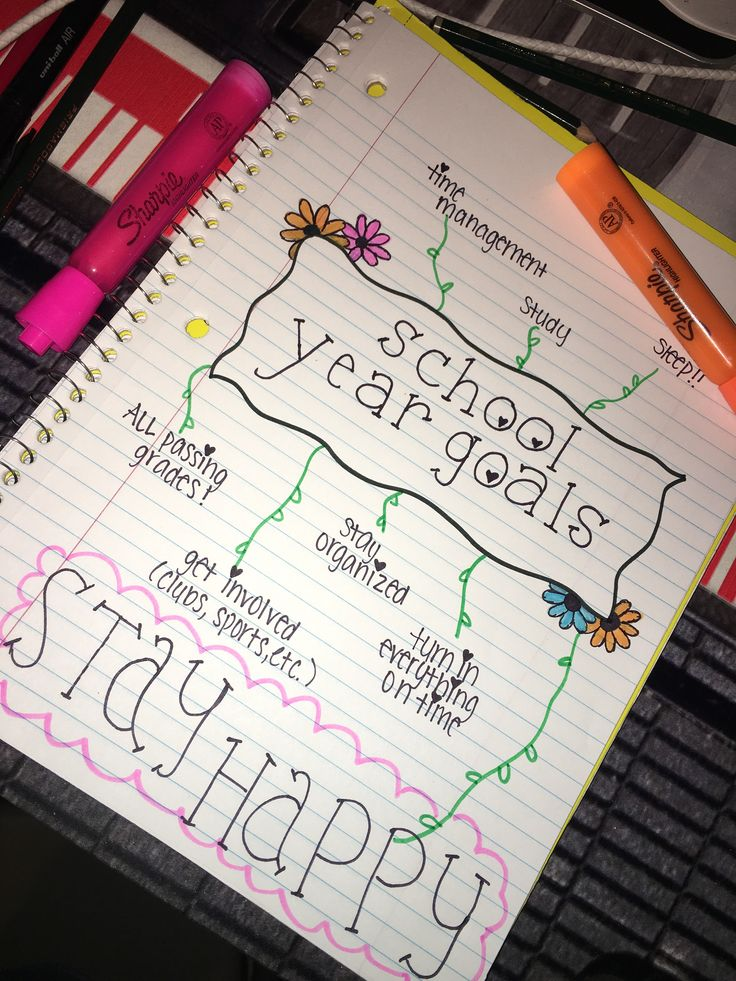 some personal goals that I want to keep up with during my sophomore year of high… – School ideas